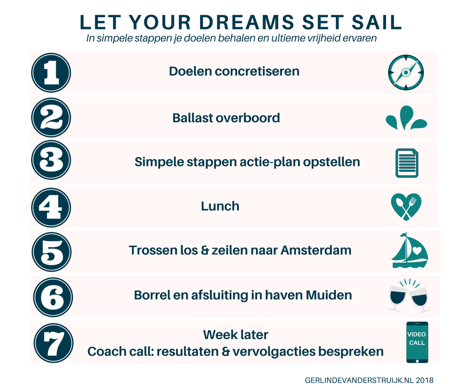 let your dreams set sail stappenplan