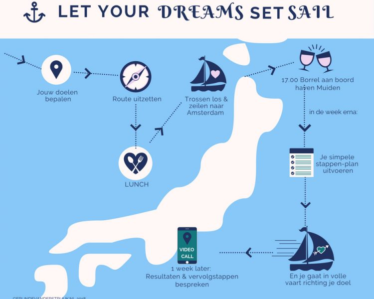 let your dreams set sail